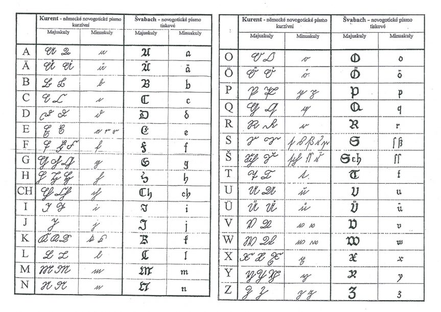 Genealogie II – čtení starých textů